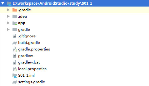 AndroidProjectStructure.jpg